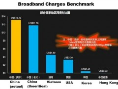 broadband benchmarks