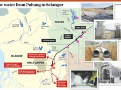 langat 2 water treatment project