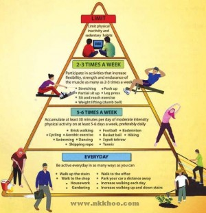 Physical-Activity-Pyramid-English-620