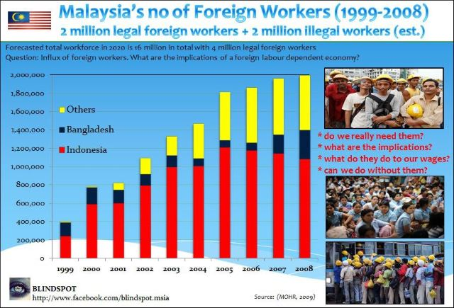 Foreign-Workers-Breakdown